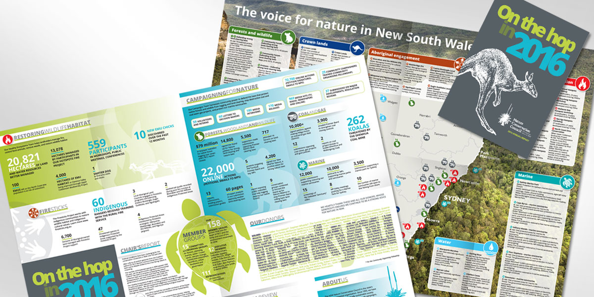 Nature Conservation Council Annual Report